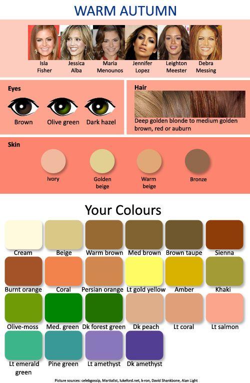 Http 1 Bp Blogspot Com 0skvl52 7le Tfzs33f Qli Aaaaaaaabja Zci2f0u Tzk S1600 Warm Autumn Chart1 Jpg Autumn Skin Warm Skin Tone Color Me Beautiful