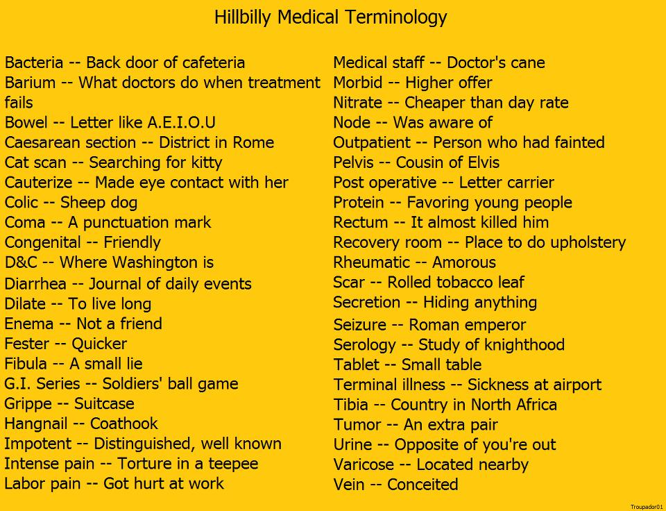Hillbilly Medical Terms,.. | Medical terms, Medical ...