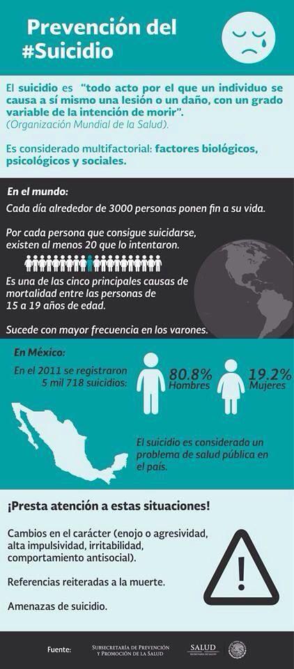 Sobre Prevención del Suicidio #Neokids
