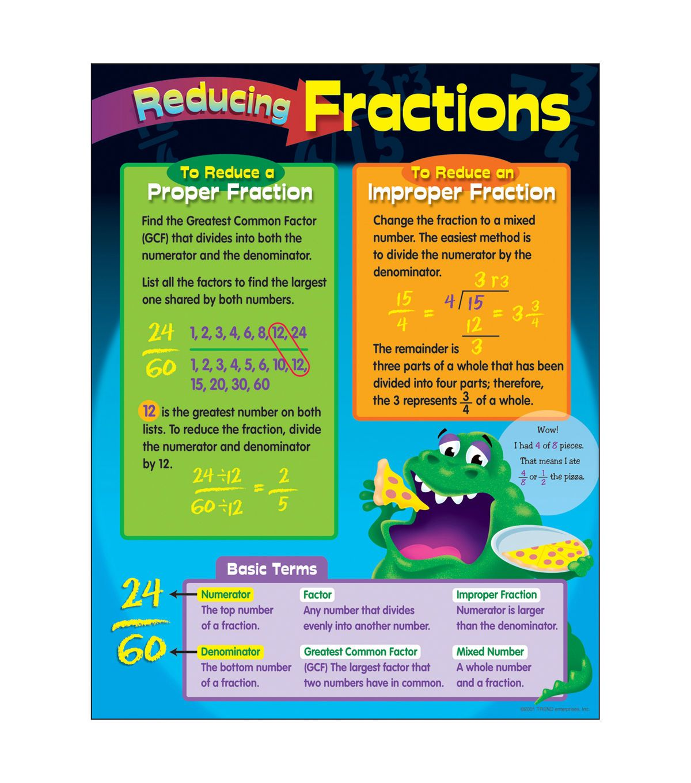 blogger.com Homework Help Hot Subject: Fractions