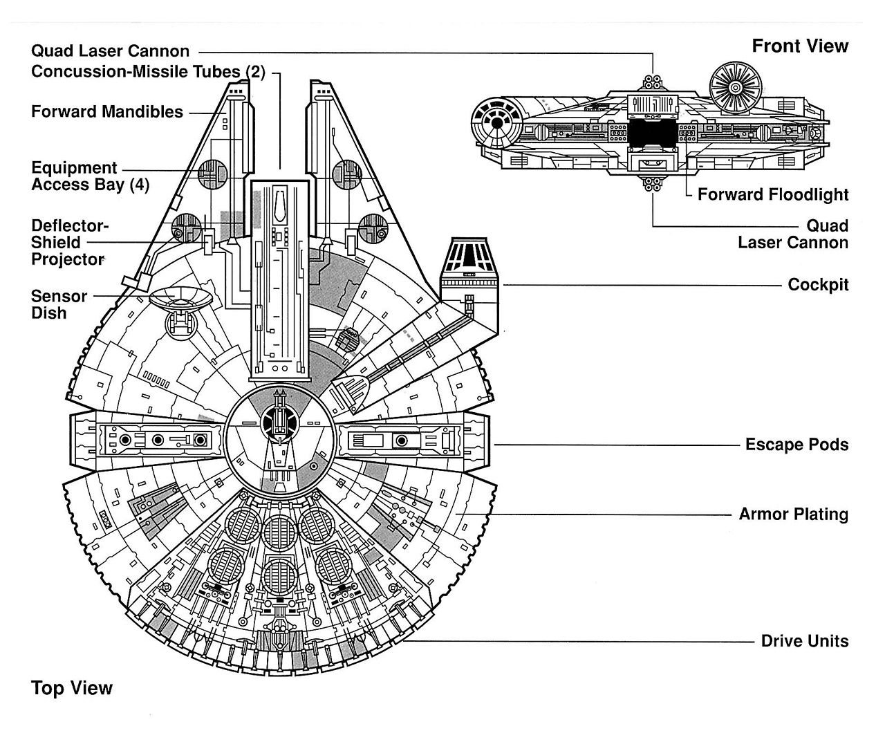 The Millennium Falcon Originally Known As Yt