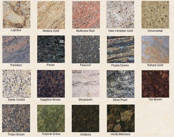 Granite Samples Countertops