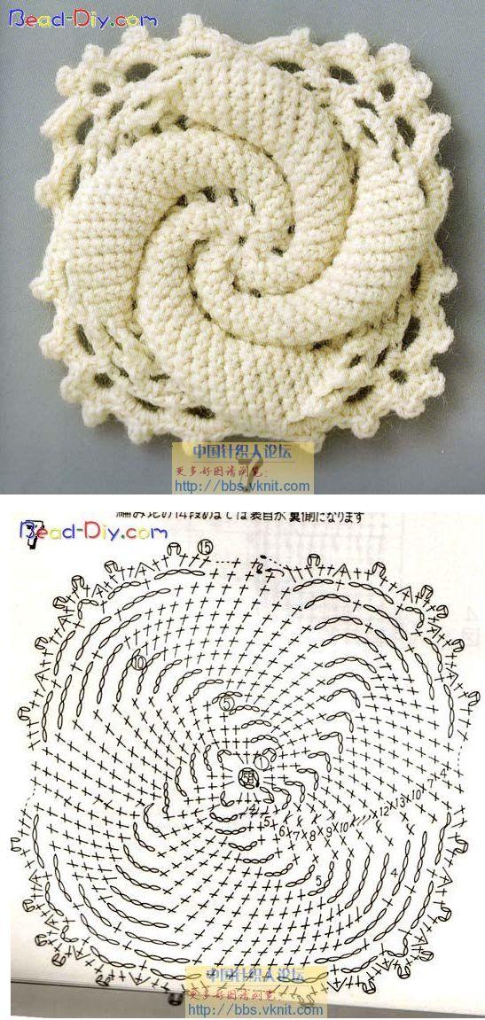 crochet round motif | crochet flowers | Pinterest | Crochet patrones ...
