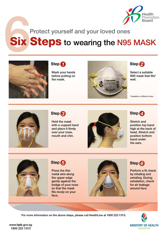 N95 Health Mask Promotion Mask Board