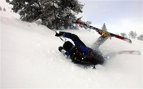 Skiing insurance tips and advice