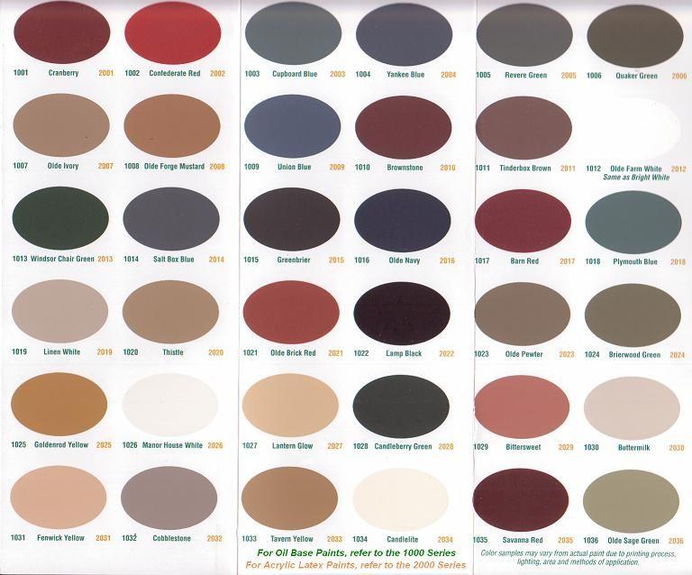 Country Paint Colors 1800's paint colors inside homes - google search | paint