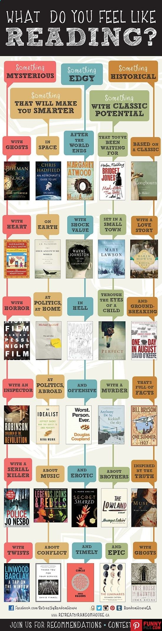 222 Best Just For Fun Images | Book Worms, I Love Books