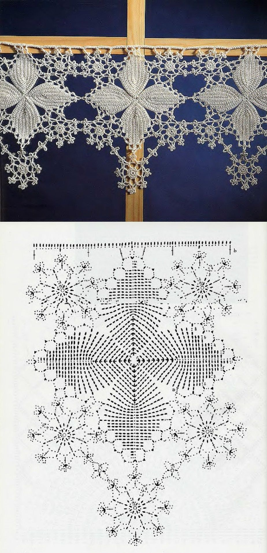 DAISY Crochet Edging with Diagram | Cortinas de crochet | Pinterest ...