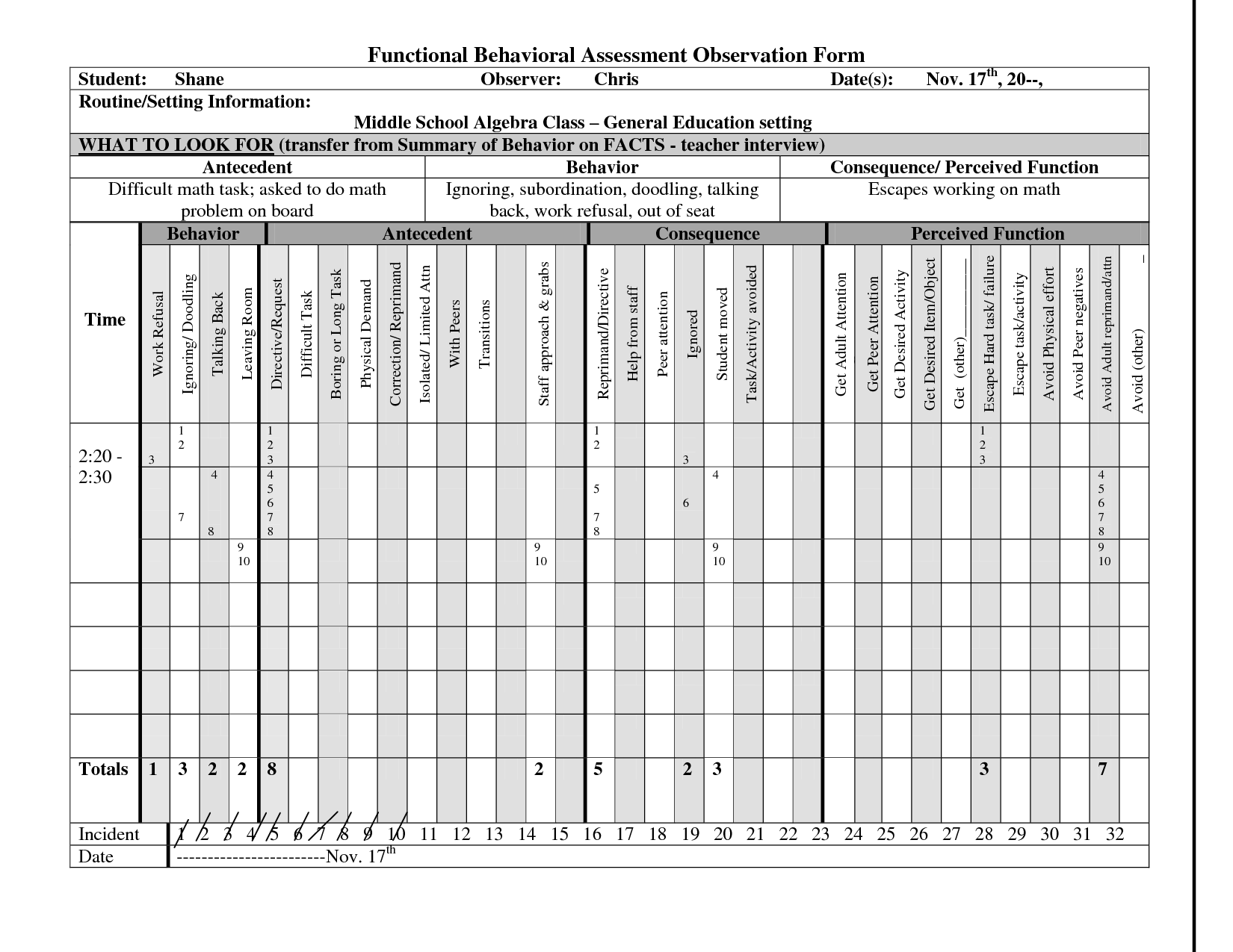 Functional Behavior Assessment Observation Form