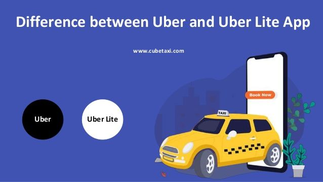 Pin by cubetaxi on Uber Like Apps Likes app, Uber, Build