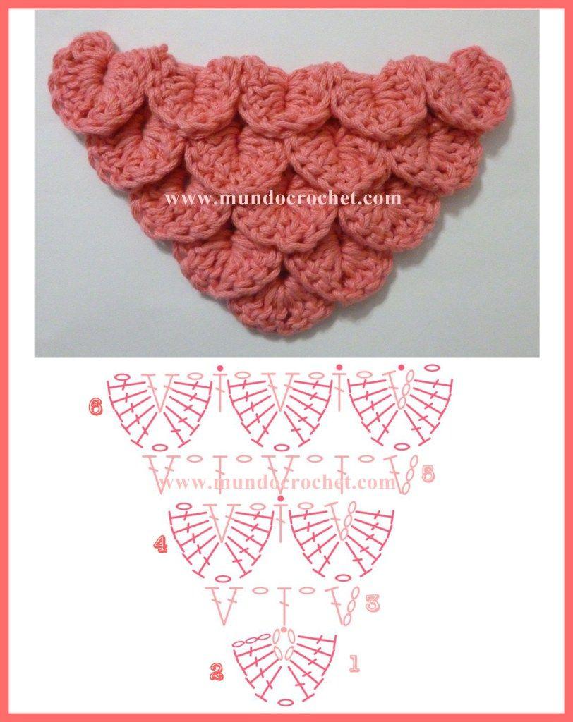Excelente Patata Frita Patrón Bufanda Crochet Componente - Manta de ...