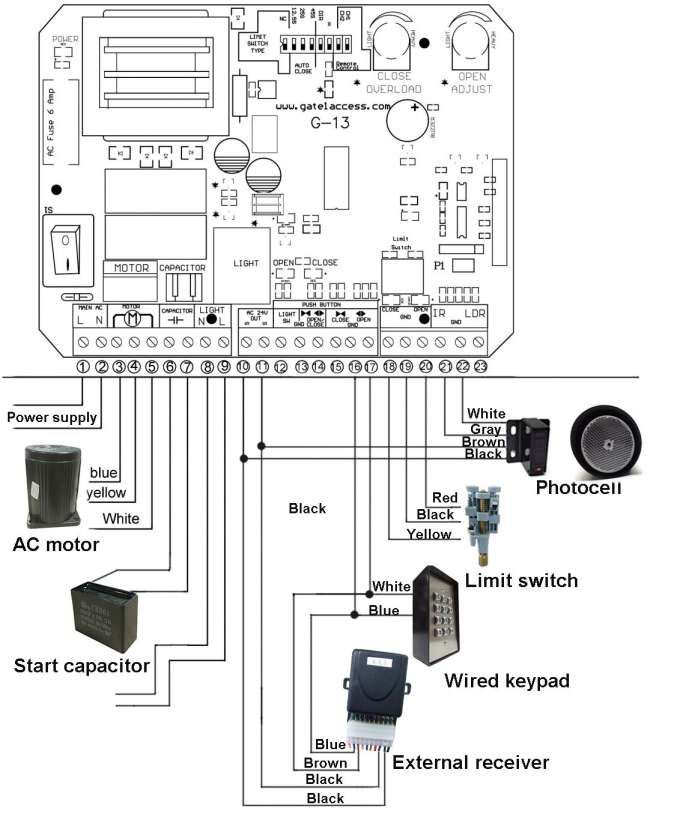 12+ Electric Gate Motor Wiring Diagramelectric gate motor