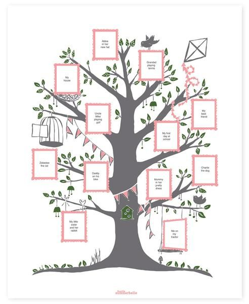 create printable family tree