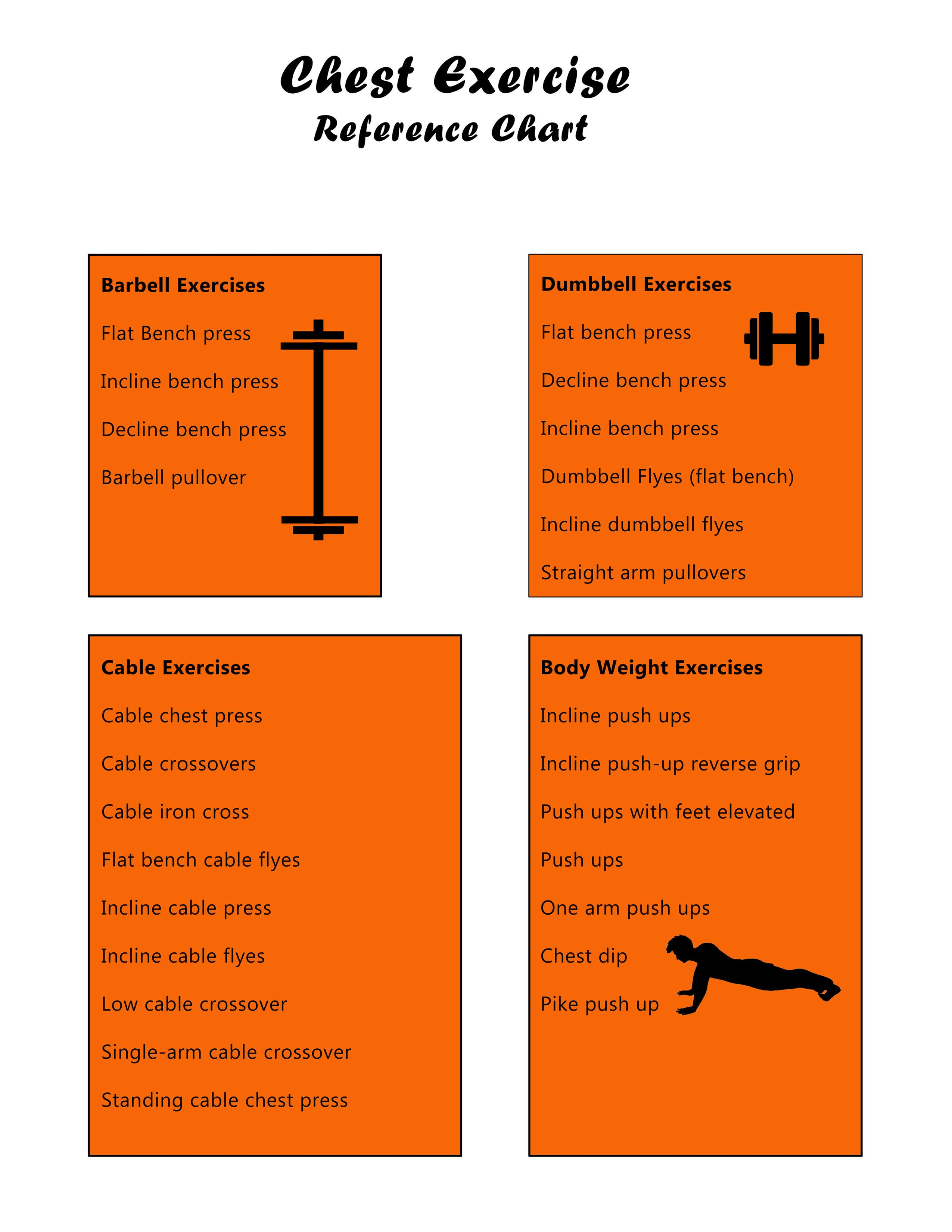 A list of the best chest exercises according to the equipment you a list of the best chest exercises according to the equipment you have available geenschuldenfo Choice Image