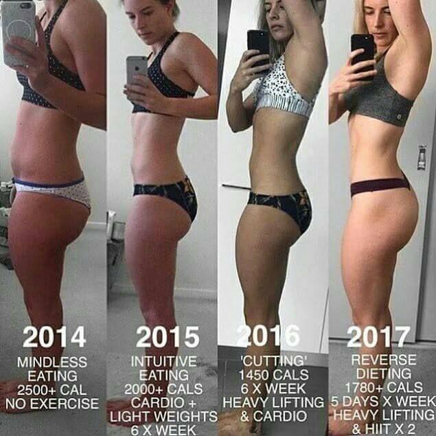 Motivacion para bajar de peso mujeres de la
