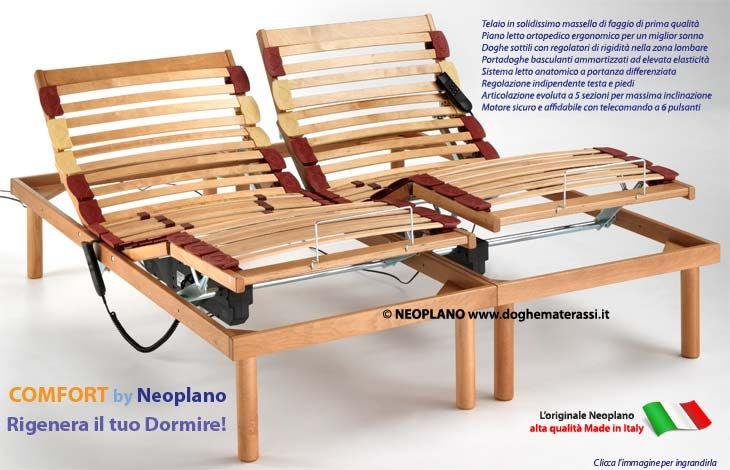 Doghe In Legno Per Letti : Rete a doghe elettrica motorizzata ortopedica matrimoniale due