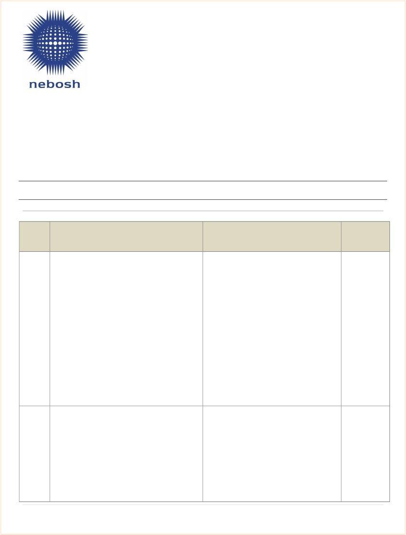 246093879-Nebosh-IGC-3-Observation-Sheet-00218445-Final docx