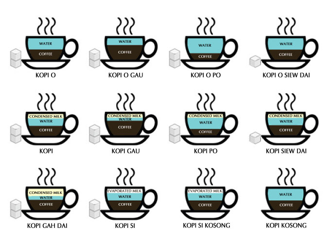 Singapore Coffee Lingo Coffee Powder Gourmet Coffee Natural Drinks