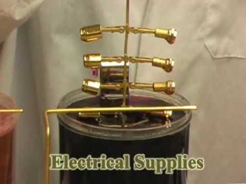 ▷ Gold Plating Kit - 24k Gold Electroplating - Video (NEW