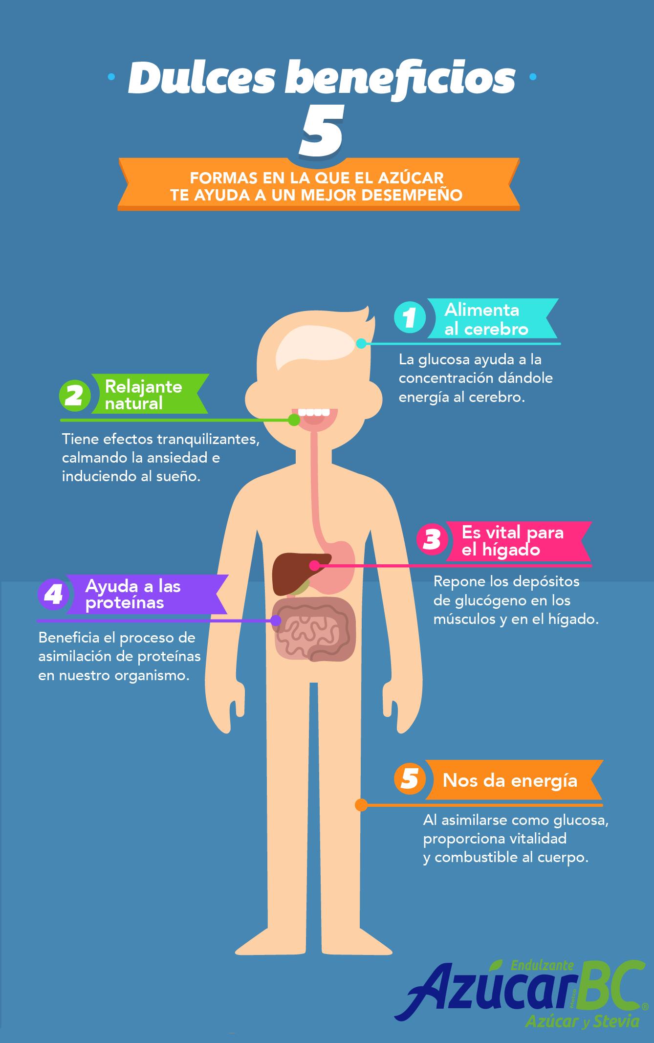 ¿Sabes cuáles son los beneficios del azúcar en tu cuerpo