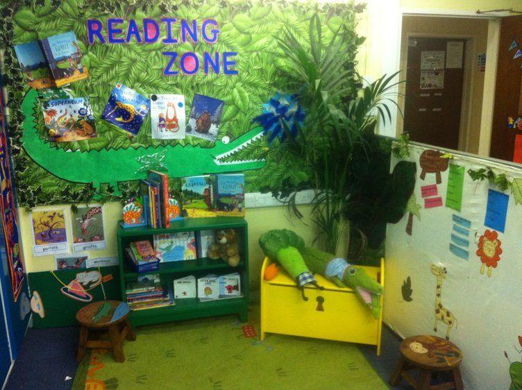 Reading Zone Display Class Display Phonics Keywords Dfes