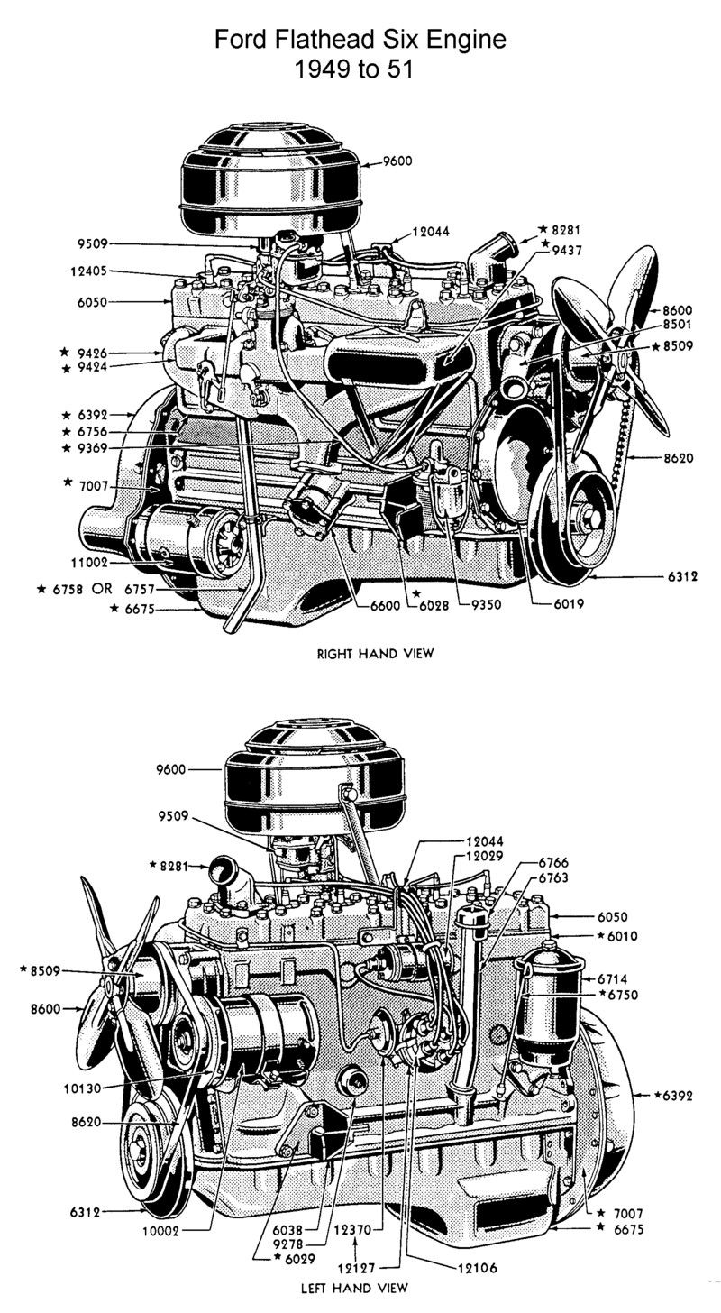 medium resolution of 1948 51 ford six cylinder flathead postwar hot rod ford 6 cylinder engine diagram cooling system