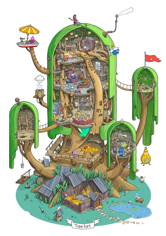 Время приключений дом на дереве картинки