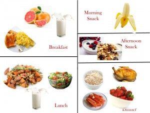 Natural Way To Treat Gestational Diabetes