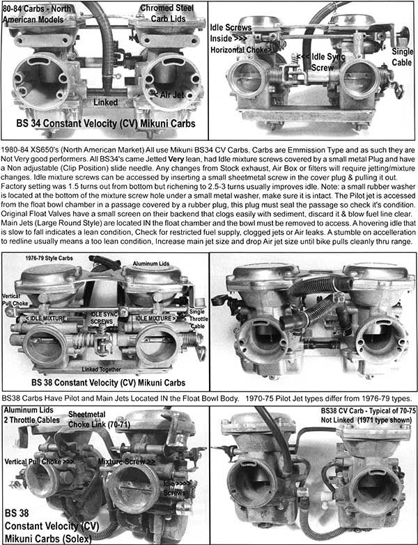 Mikuni BS34 CB Carb Tuning Instructions  These things be finicky
