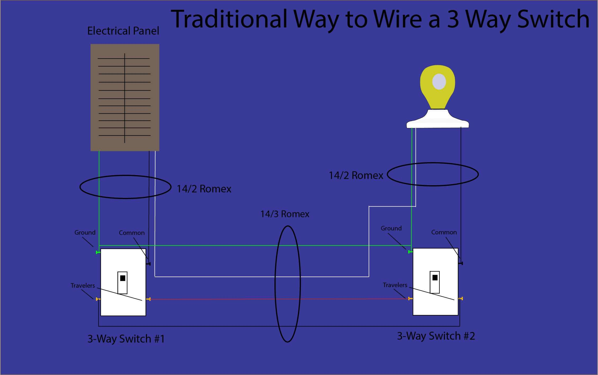 Wiring Diagram 3 Way Switch Awesome How To Wire A 3 Way Switch Smart Home Mastery Three Way Switch Electrical Panel 3 Way Switch Wiring
