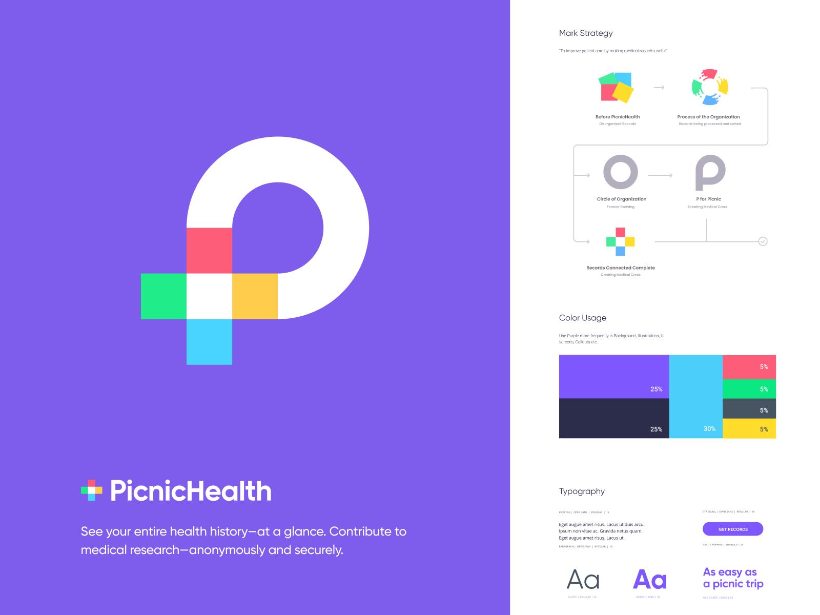 Picnichealth Logo Design Colorful Logo Design Logo Design Process