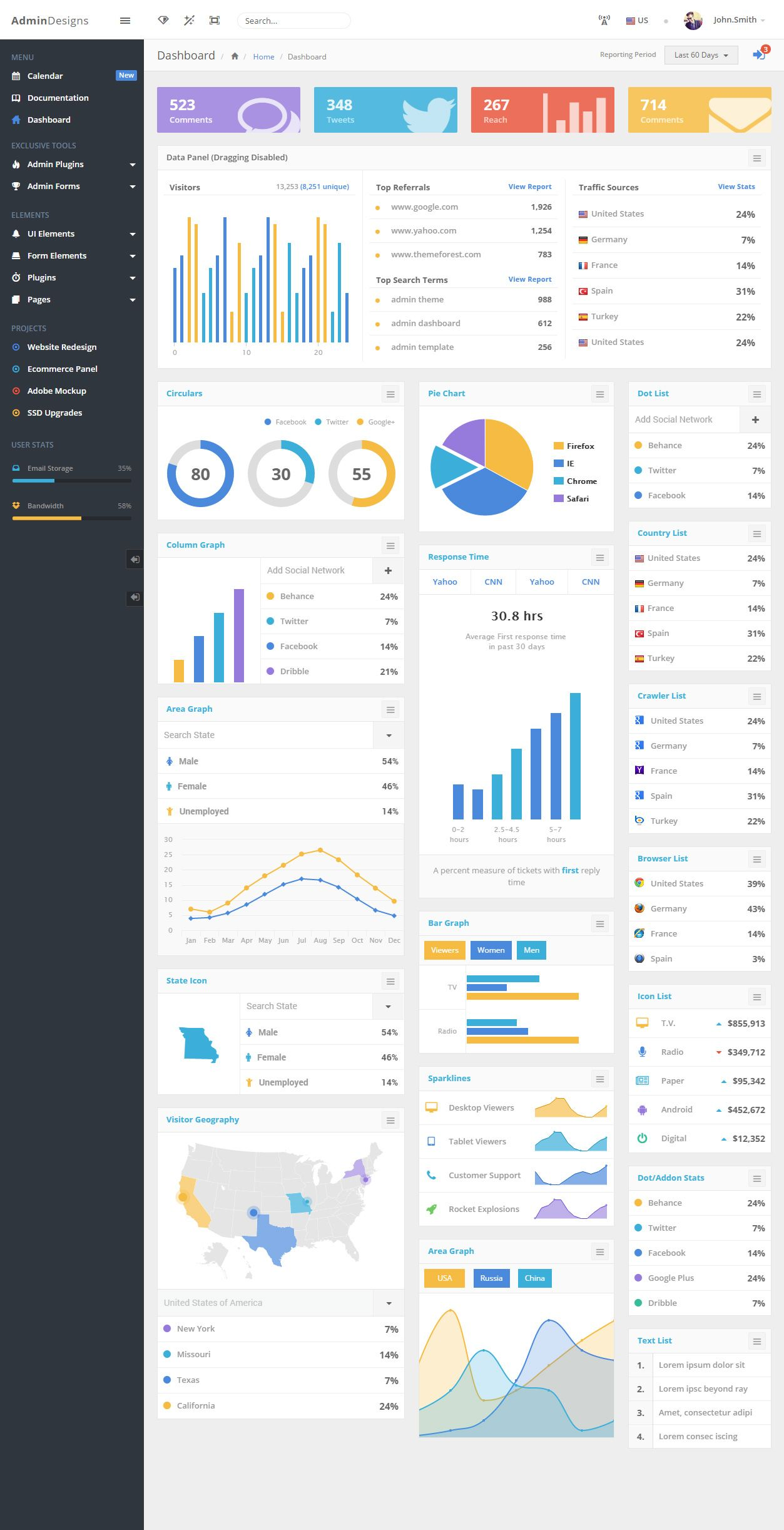 CleverAdmin Responsive Bootstrap Admin Template is a fully featured ...