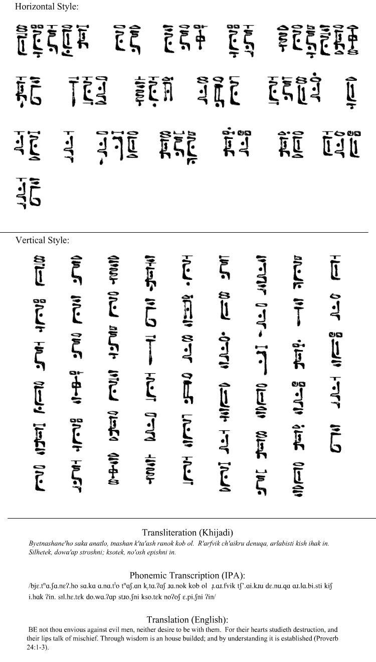 Pin by jason lee on scripts symbols and secrets pinterest symbols eiha buycottarizona Images
