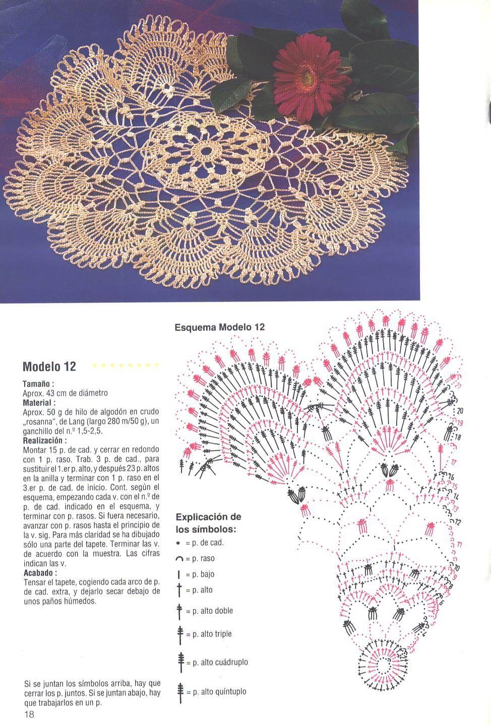 Crochet : Livre Diana (18) Modéles waw dans Patron ...