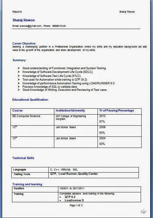 Accountant Resume Example Good Leadership Skills Resume Examples Software Development Life Cycle