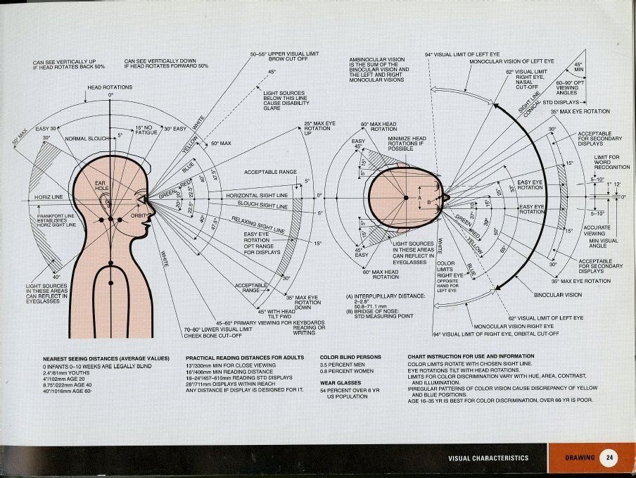 The Measure Of Man And Woman Human Centered Design Book Design Urban Spaces Design