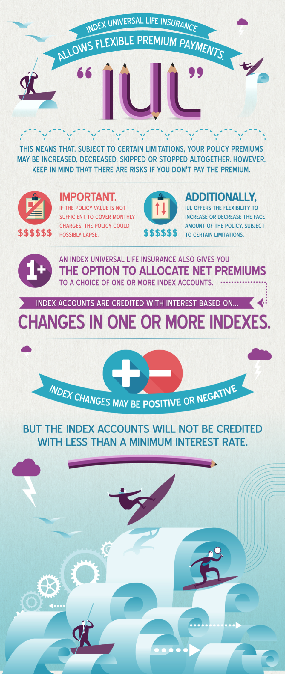 Index Universal Life Insurance Infographic Universal Life