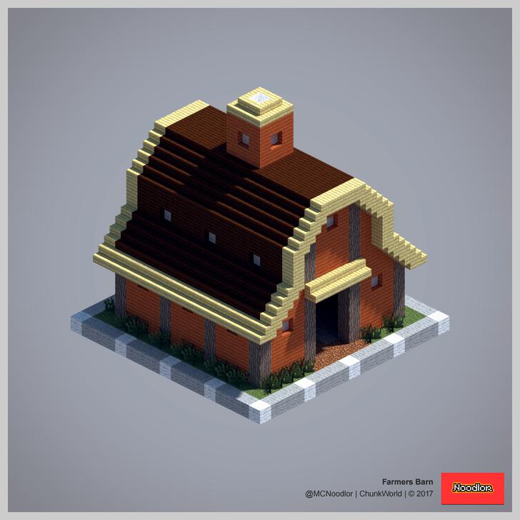 Minecraft Farm, Minecraft
