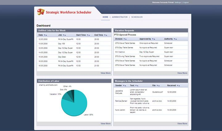 Criação e implementação de site/protótipo para SLI-Politec-USA / 2008