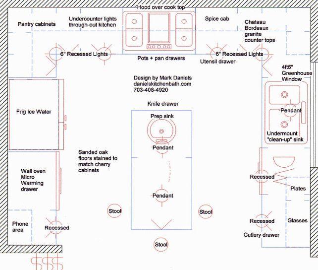 Modern Kitchen Plan kitchen favorite 7 kitchen planning ideas abogadoriverside with