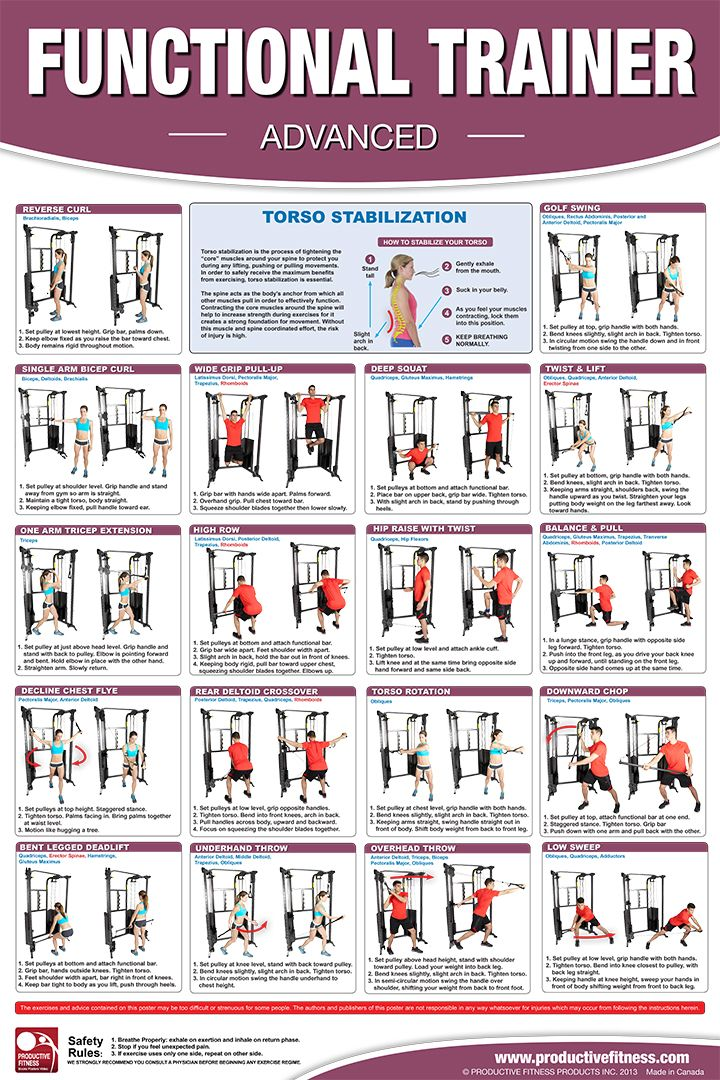 21 95 Advanced Exercises Using A Functional Trainer