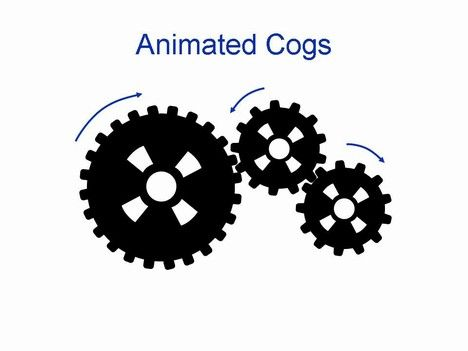Animated Cogs Powerpoint Template Use It For A Psychology
