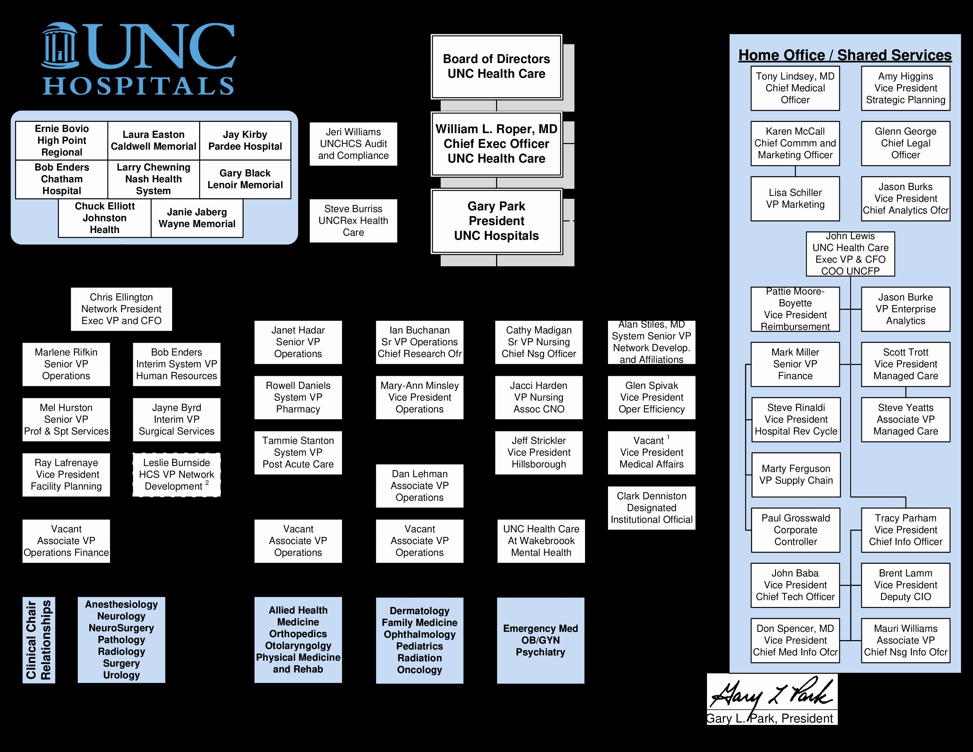 Hospital Organizational Chart Examples Lovely Image Result For Organizational Chart For As Organizational Chart Examples Organizational Chart Business Template