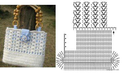 Patron Crochet Bolsa Asas Madera Bolsos De Ganchillo Patrones De Bolso De Ganchillo Carteras A Crochet