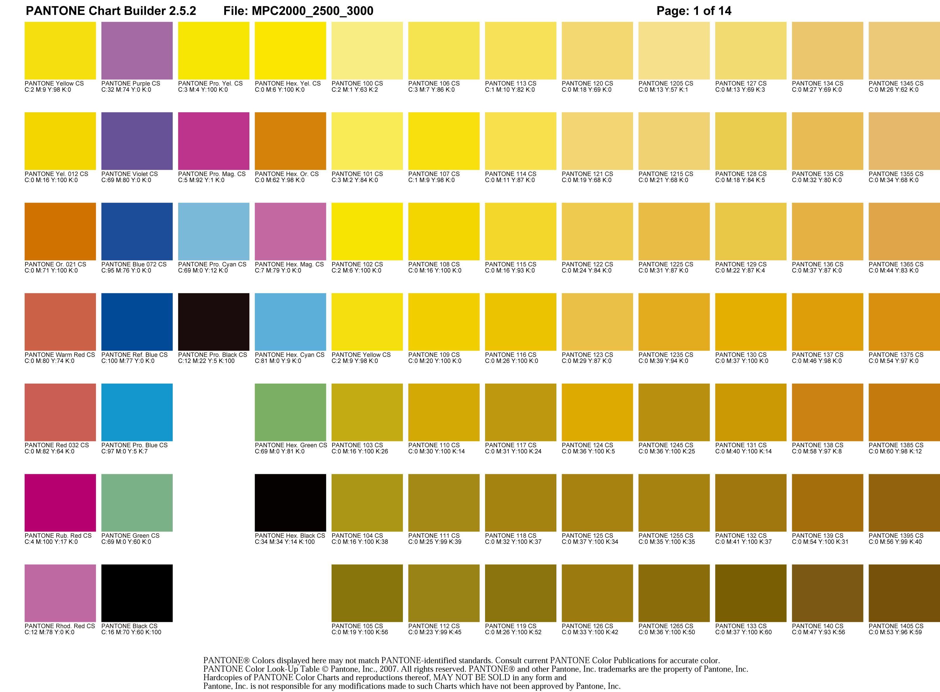 Colores Pantone  Color    Pantone