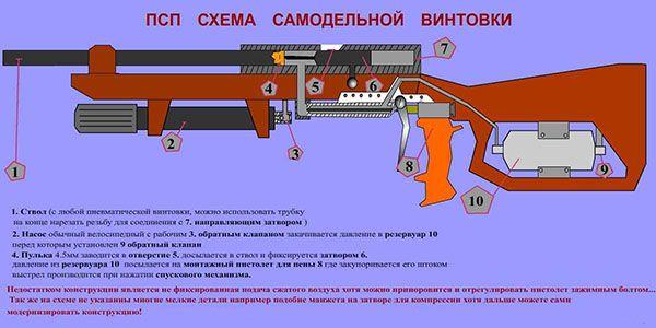 Схема для pcp винтовки