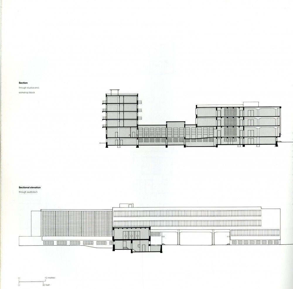 bauhaus dessau Walter gropius, Bauhaus building, Bauhaus