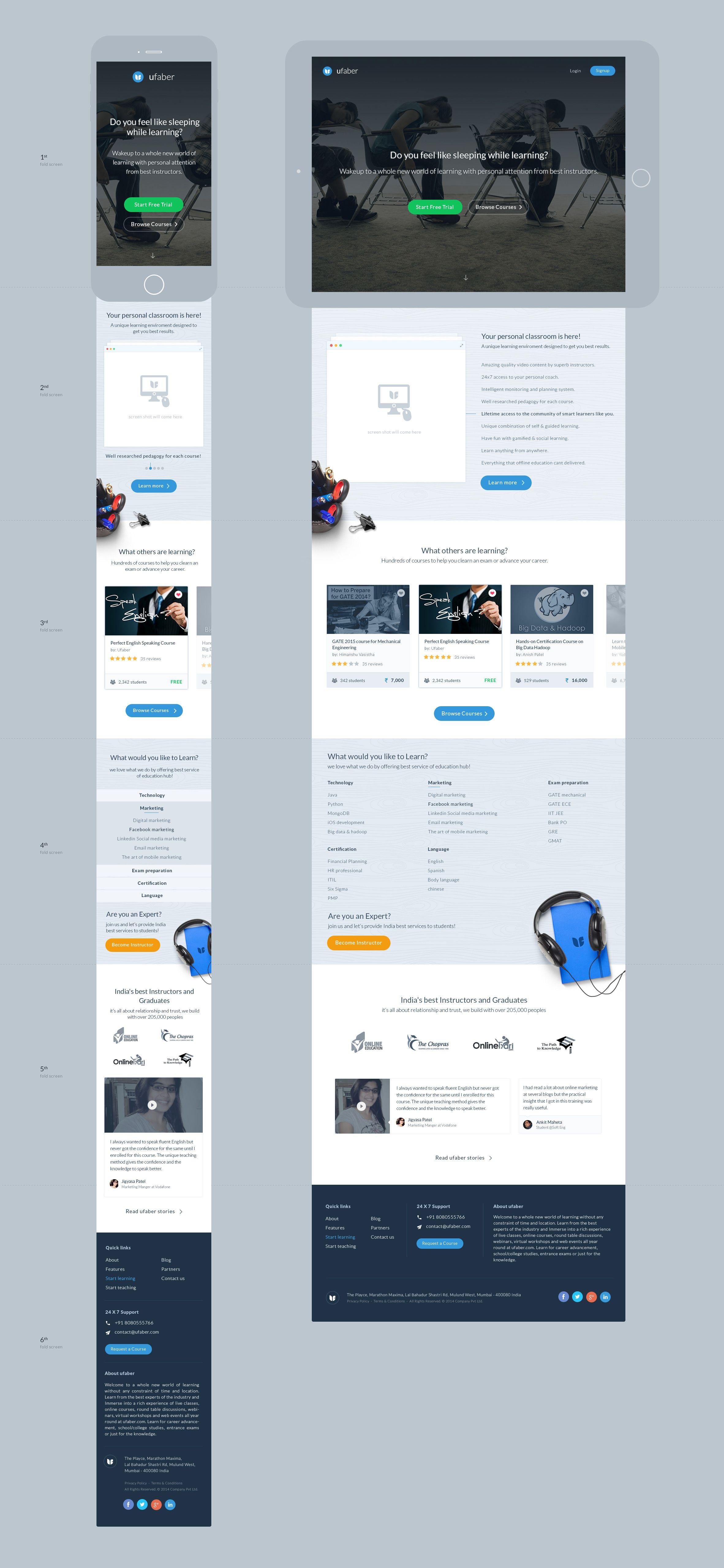Responsive Jpg By Kenil Bhavsar Mobile Website Design Mobile Web Design Responsive Web Design