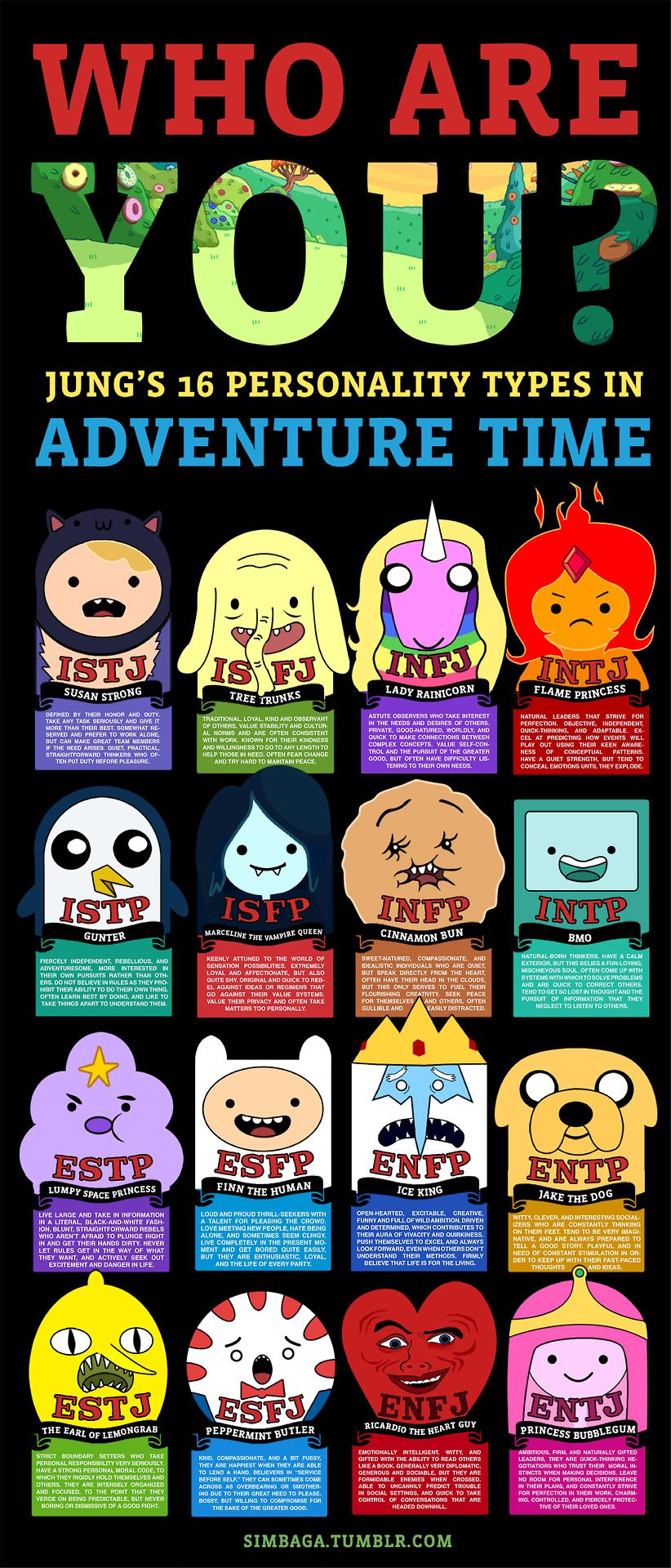 I Didn T Know Adventure Time Was Based Off Of The Personality