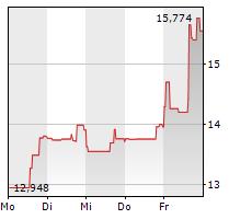 Jetzt lesen: Rheinische Post: Trivago-Chef sagt Massensterben der Großunternehmen voraus - http://ift.tt/2peGioe #aktuell